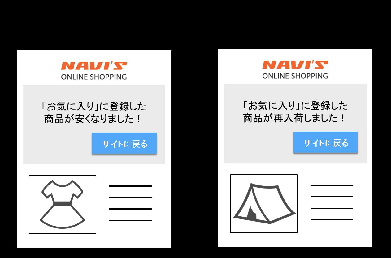 配信されるメールイメージ例